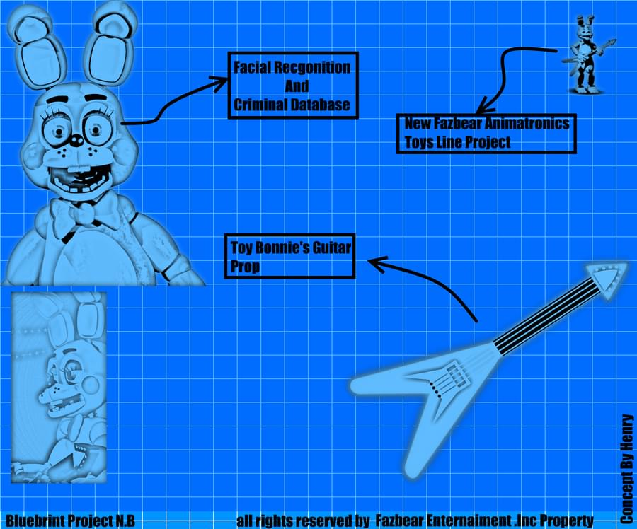 New bonnie blueprint aka toy bonnie on game jolt new bonnie blueprint aka toy bonnie malvernweather Image collections